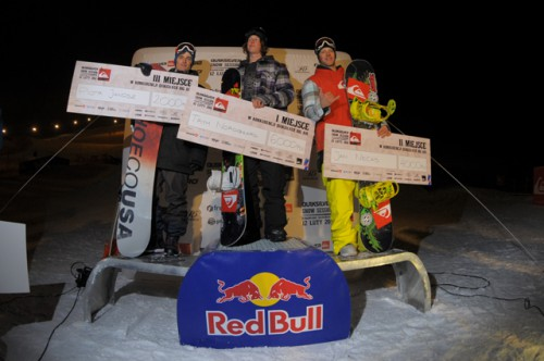Podium Big Air fot. Monika Wiąckiewicz